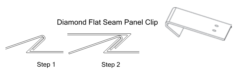 DIAMOND FLAT SEAM INTERLOCK SEAM