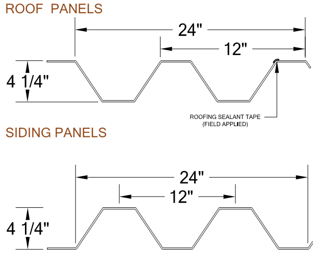 DOUBLE 12 PANEL profile