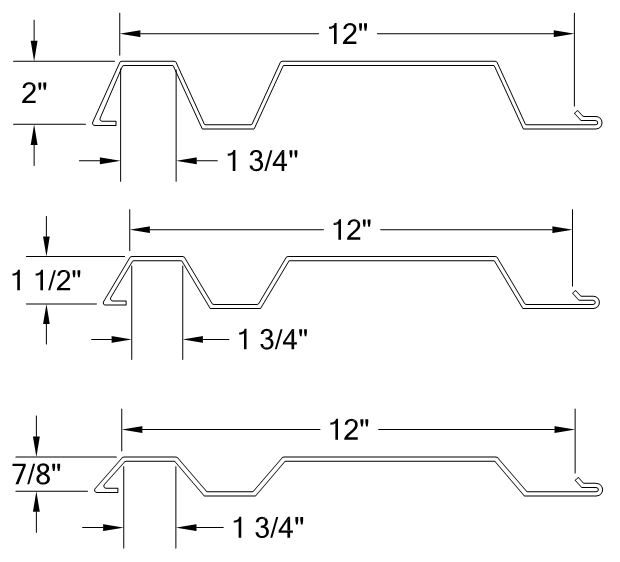 HORIZONTAL DOUBLE RIB PANEL 12- profile
