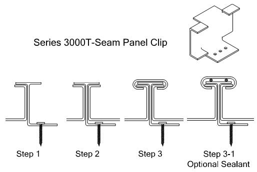 S3000 INTERLOCK SEAM