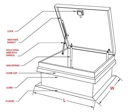 roof hatch - Roof Hatch